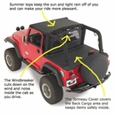 Tonneau Cover, 97-06 Jeep Wrangler, Rampage Products