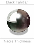 The composition of Black Tahitian South Sea Cultured Pearls: Nacre Thickness