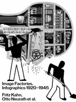 Image Factories