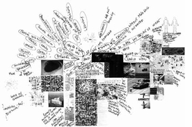 "Featured image, ""Sense – Mind Map"" (2009), is reproduced from <I>Solo for Lia Perjovschi: Knowledge Museum Kit</I>."
