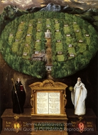 Allegory of the Camaldolese Order painting reproduction, El Greco