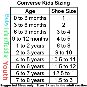 Infant Shoe Size  Is How Many Months
