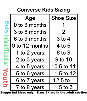 personalized converse kids sneakers