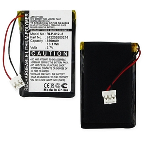 PHILIPS PHILIPS 242252600214 TV Remote Control Battery