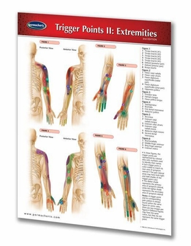 Trigger Points II: Extremities 8 1/2x11 Laminated Chart