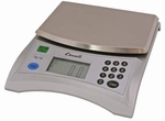 Pana The Baker's Scale