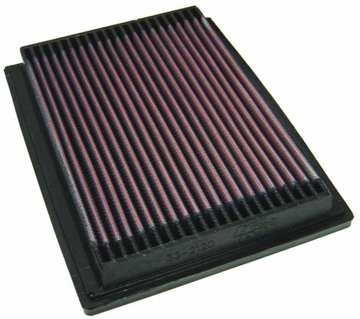 1996-2000 Honda Civic Replacement Air Filter K&N #33-2120