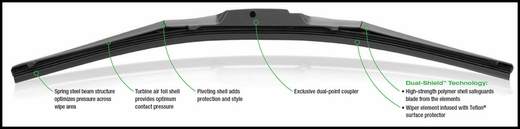 "Trico Teflon® Shield Wiper Blade 400mm (16"") Long Hybrid blade"