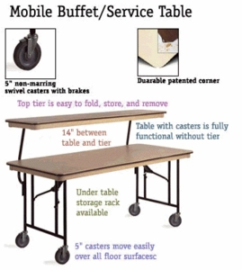 """36"""" x 72"""" ABS Plastic Folding Mobile Buffet Table"""