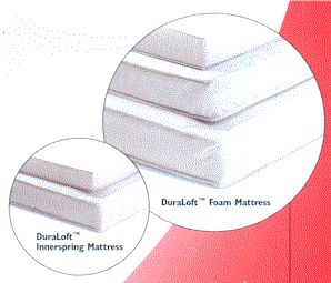 "4"" Compact Crib Replacement Innerspring Mattress"