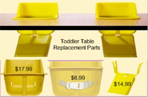 Toddler Table Replacement Parts