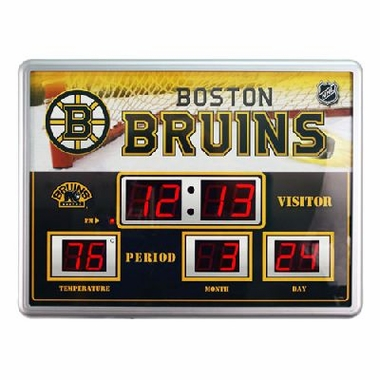 Boston Bruins Time / Date / Temp. Scoreboard