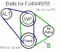 "Belt ""B"" -  w / Air Pump - FJ40/55/45 -  '75/'84 - Aft Mrkt"