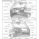 Click for Instrument Panel Overview