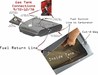 Gas Tank Connections and Tank Cut-A-Way