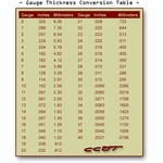Gauge Thickness Conversion Table