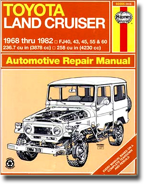 Manual, Haynes Repair