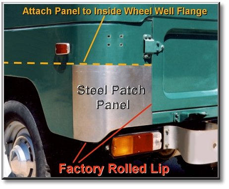 Quarter Panel Patch FJ40