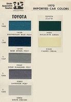Toyota PPG Color Code Book Sheets - 1970