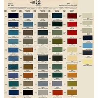 Toyota PPG Color Code Book Sheets - 1972