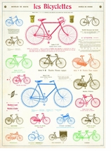 Decorative Art Prints Bicycle Poster