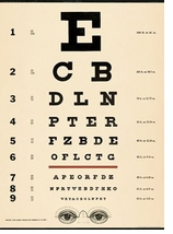 Decorative Art Prints Eye Chart