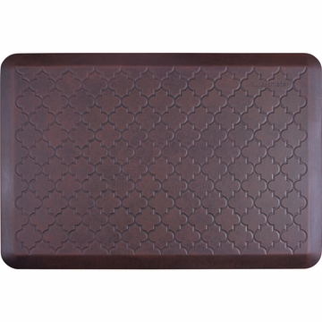 Wellnessmats 3x2 Estates Collection Coastal Series Navy
