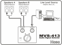 Hosa MVS-413 Audio Signal Selector With Volume And Mute