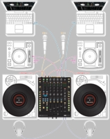 Rane Sixty Eight  DJ Mixer For Serato Scratch Live - Free Shipping - In STOCK NOW