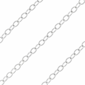 Sterling Silver Flat Cable Chain 1.5mm (sold by the foot)