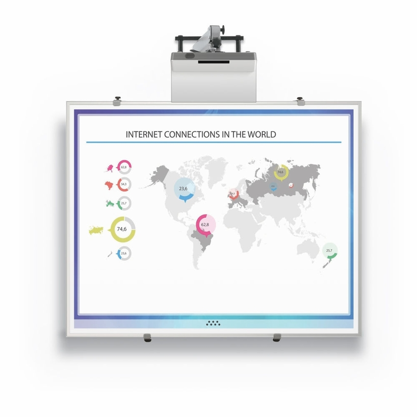 projection whiteboard with polyvision duo surface - Rolling Whiteboard