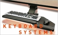 KEYBOARD SYSTEM=KEYBOARD MECHANISM+KEYBOARD TRAY: