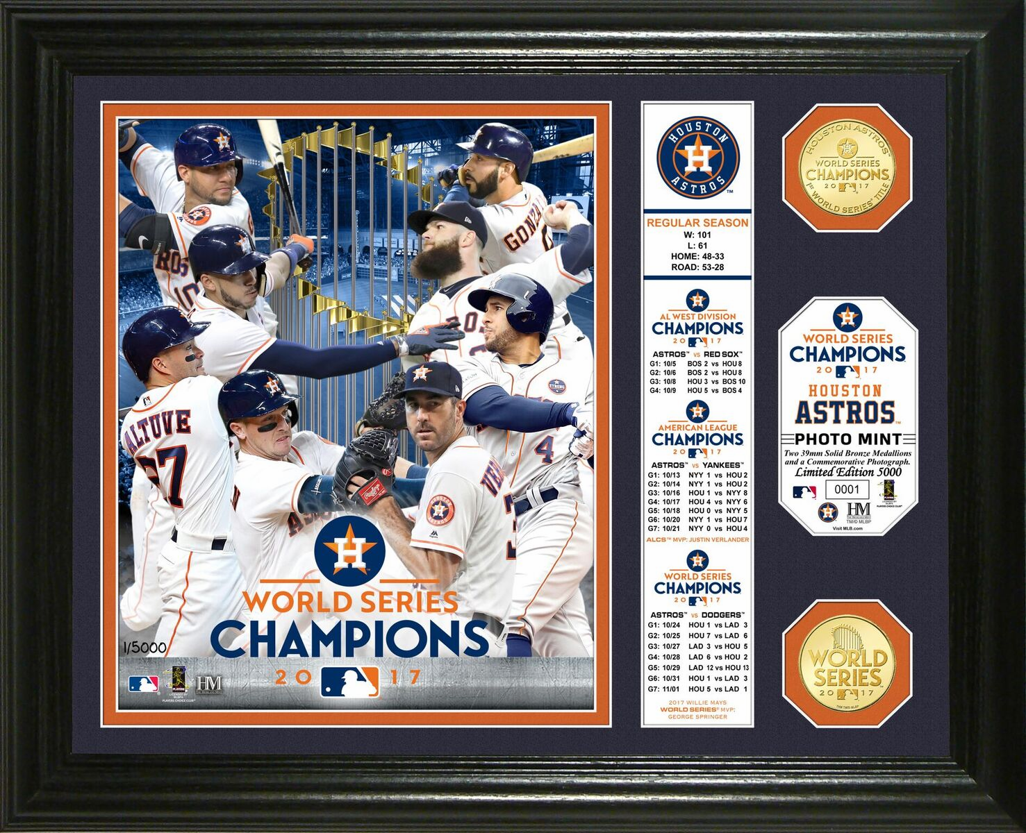 Houston Astros 2017 World Series Champions Banner Bronze Coin Photomint