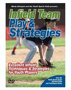 Infield Team Play & Strategies Baseball DVD