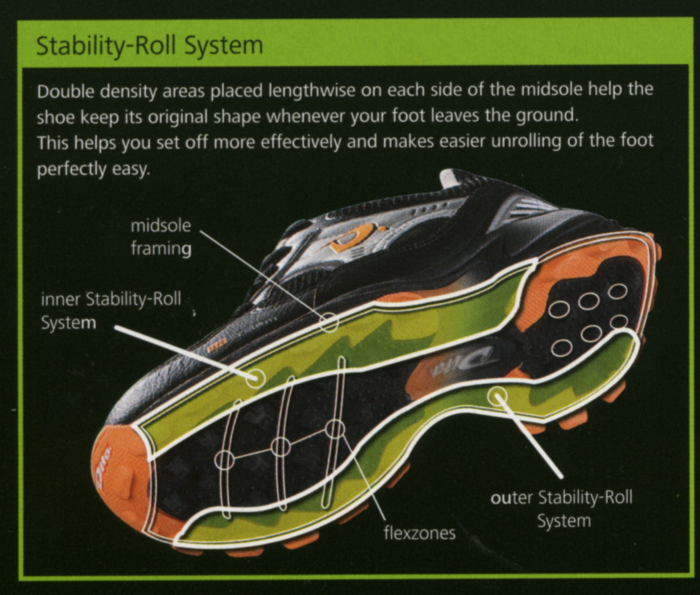 STABILITY ROLL SYSTEM