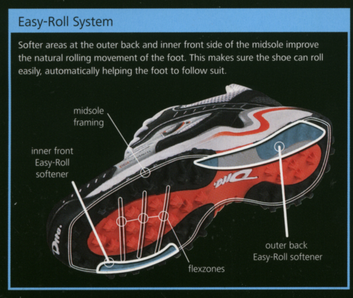 EASY ROLL SYSTEM