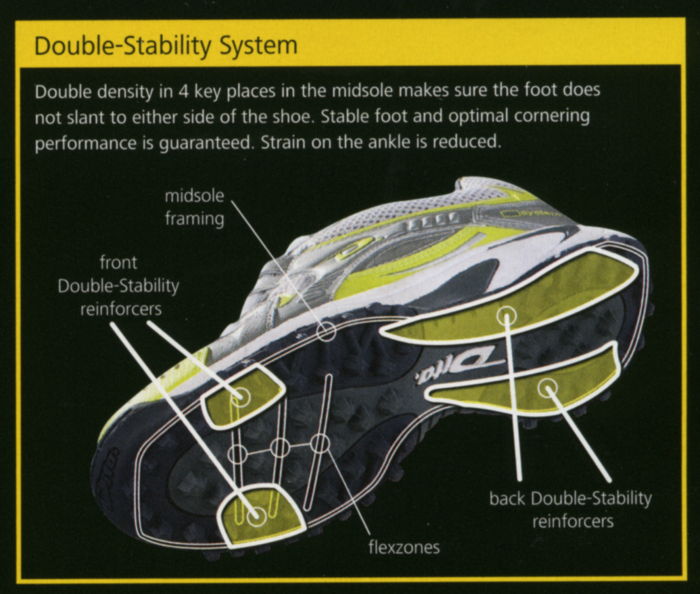 DOUBLE-STABILITY SYSTEM