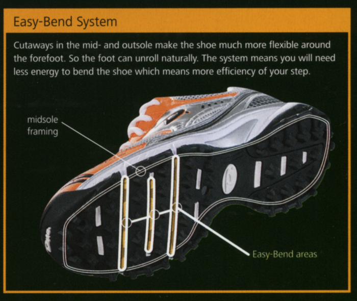 EASY-BEND SYSTEM