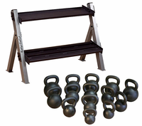 Body Solid 5-50lb Kettlebell Set W/Rack $749.99