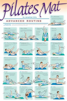 Pilates Poster - Advanced Routine
