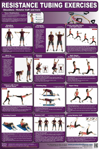 Resistance Tubing Exercise Poster 2