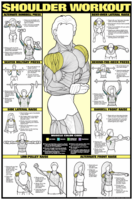 Shoulder Workout Poster - Laminated $29.99