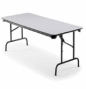 Global Folding Tables