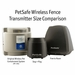 Petsafe Wireless Transmitter Size Comparison