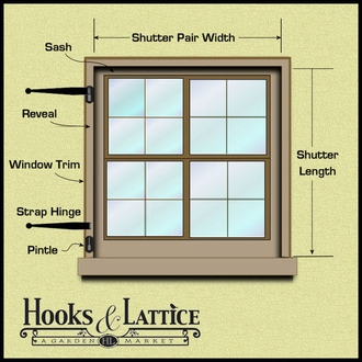 "12"" Wide Raised Panel Shutter - with Three Unequal Panels (Composite PVC - Pair)"