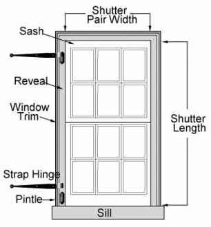 "12"" Wide Two Unequal Panel Shutters (Custom Product) - Pair"