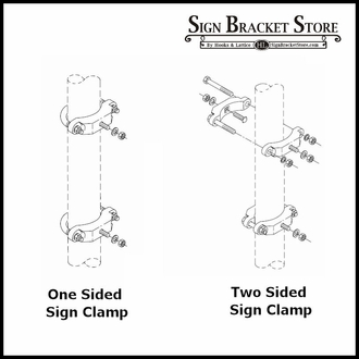 One Sided Sign Clamp 1-1/2in. - 4in. (per Pair)