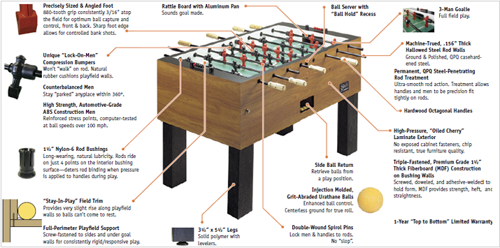 shelti pro foos iii home foosball table rh recroom products com foosball table parts canada foosball table parts diagram