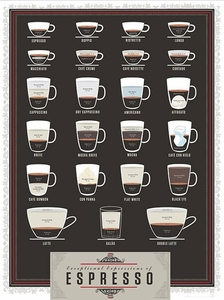 Exceptional Expressions of Espresso Poster - Click to enlarge
