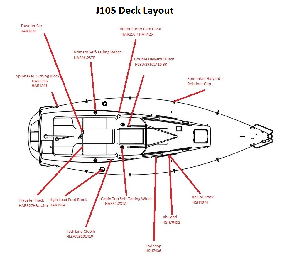 J105 Spinnaker Blocks And Hardware